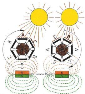 little sun engine solar motor diy